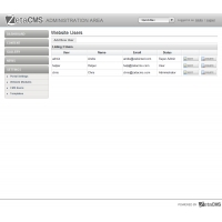 ZetaCMS User Access List